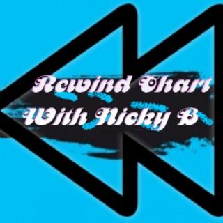 Rewind Chart Countdown