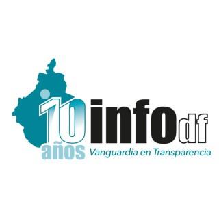 Podcast INFOCDMEX