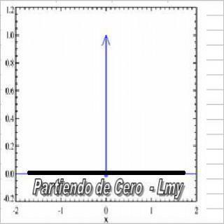Podcast no oficial de PARTIENDO DE CERO (ONDA CERO RADIO) (Podcast) - www.poderato.com/luismigueldepamplona