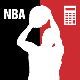 Absolute Value with NBA Math