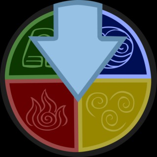 Avatar Weekly