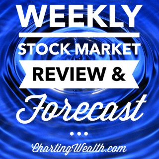 Charting Wealth's Weekly Video Podcast: Stock Market Investor Review, investing, stock, stocks, stock market, technical analy