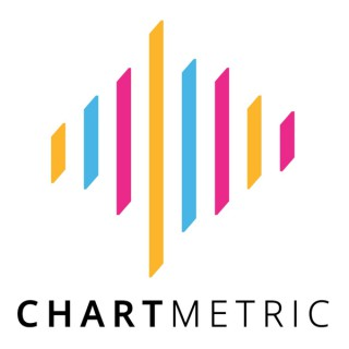 Your Daily Data Dump from Chartmetric