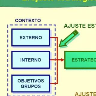 Dirección Estratégica: e-strata