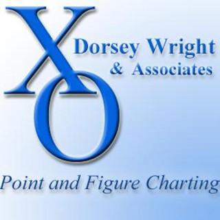 Dorsey Wright & Associates Technical Analysis Podcast