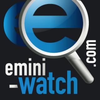 Emini Day Trading Podcast | Emini-Watch.com