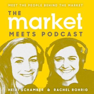 Market Meets Podcast