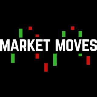 Market Moves